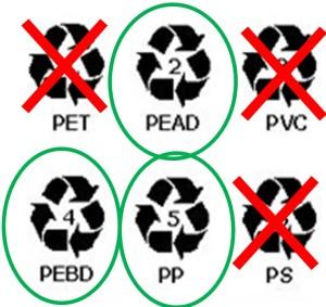 clases-plásticos
